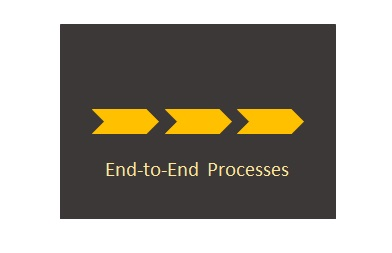End to End Process